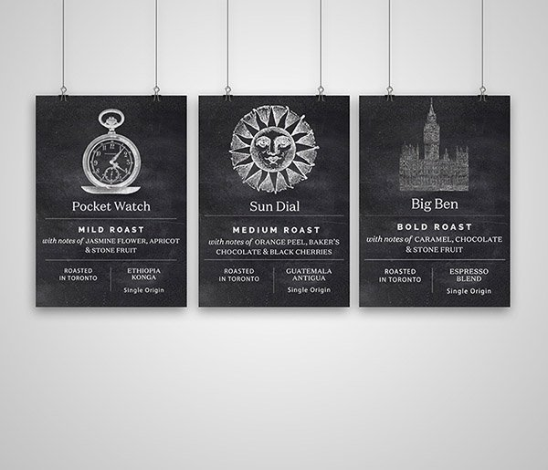 Roasted Sundial Pocket Watch Big Ben Coffee Clockwork Toronto Poster